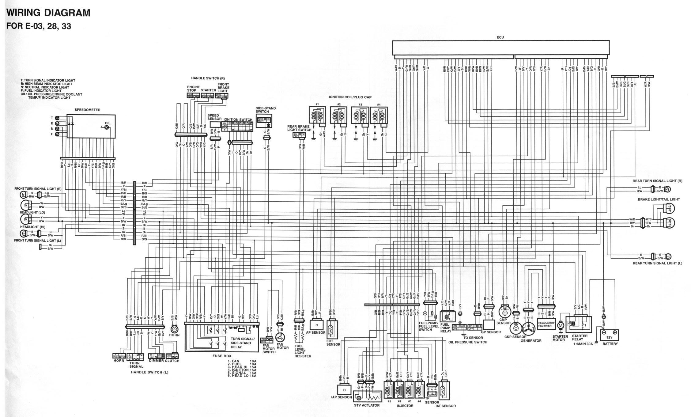 Diagram 2006 Gsxr Sdo Wiring Diagram Full Version Hd Quality Wiring Diagram Csiwiring Villaroveri It