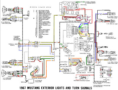 1968 Ford Truck Steering Column Wiring Diagram Wiring Diagram View A View A Zaafran It