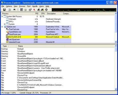 Process Explorer : surveiller les processus Windows
