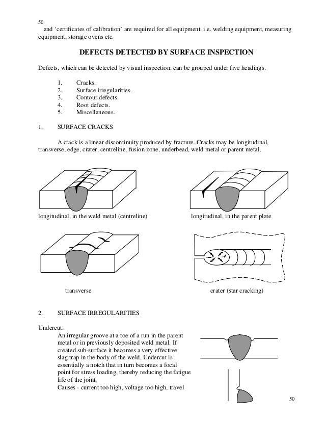 Welding Process Notes Best short note on welding defects