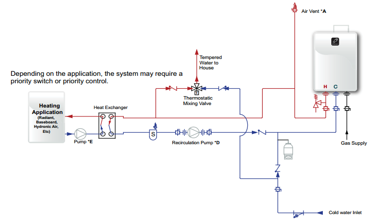 Electric Tankless Water Heater With Recirculating Pump