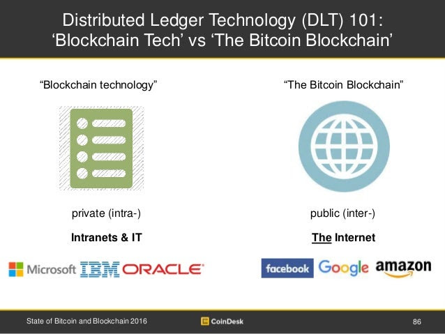 Distributed Ledger Technology (DLT) 101: