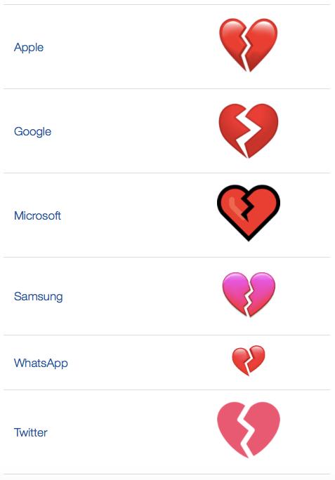 Broken Heart Emoji Emoji By Dictionarycom