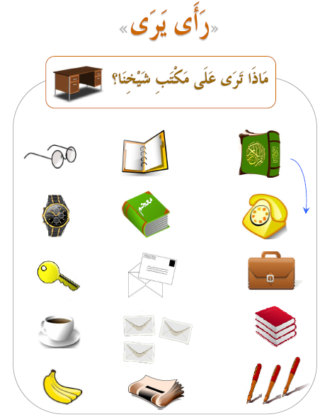 resources to learn arabic language beginner s library. Black Bedroom Furniture Sets. Home Design Ideas