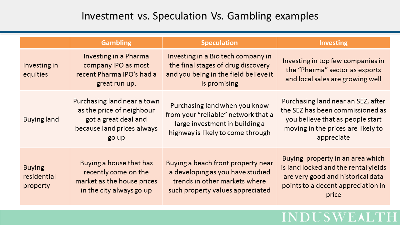 Conceptual differences between investment and speculation means cent forex brokers