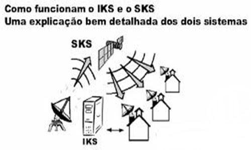 COMO FUNCIONA A QUEBRA DAS KEYS IKS E SKS - 08/02/2018