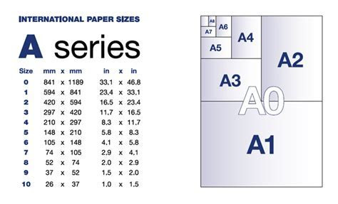 Teresa Crafts: A simple guide to paper and card sizes