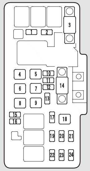 Acura Cl 2003 Fuse Box Diagram Auto Genius