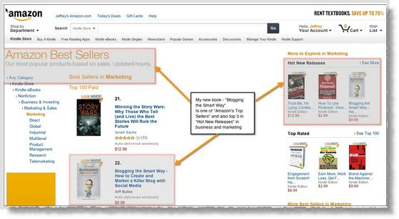 Blogging the smart way Amazon Best seller