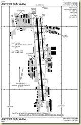 Diagram-Van_Nuys
