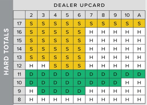 Kelly betting calculator blackjack betting against beta.pdf