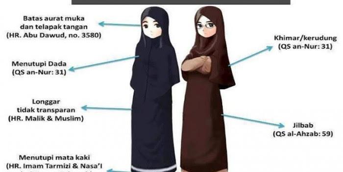 Jilbab Bukan Kerudung, Bukan Pakaian Potongan, Ini Contoh ...