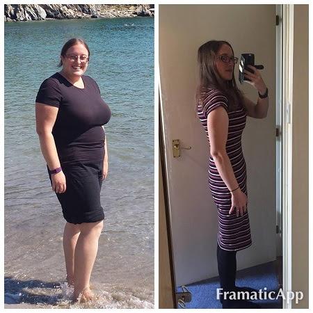 slimming world no weight loss  weight loss wall