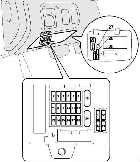 2007 Mitsubishi Eclipse Fuse Box Diagram - Wiring Diagram ...