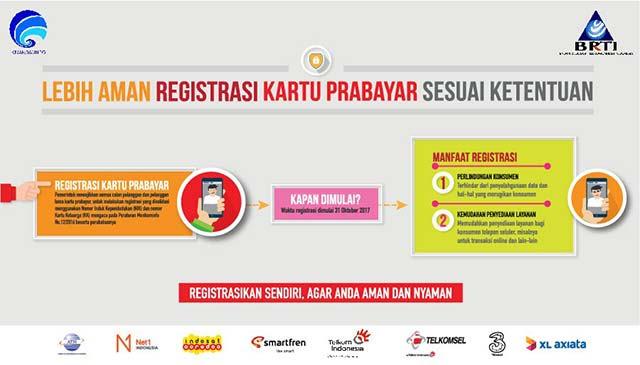 Cara Registrasi Ulang Kartu Simpati  Foto Bugil Bokep 2017