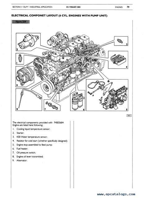 New Holland LW110.B Wheel Loader PDF Service Manual & Diagrams