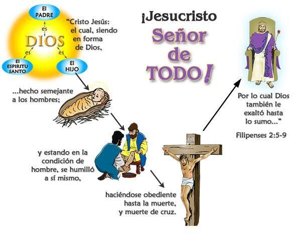 Jesucristo es Señor de Todo