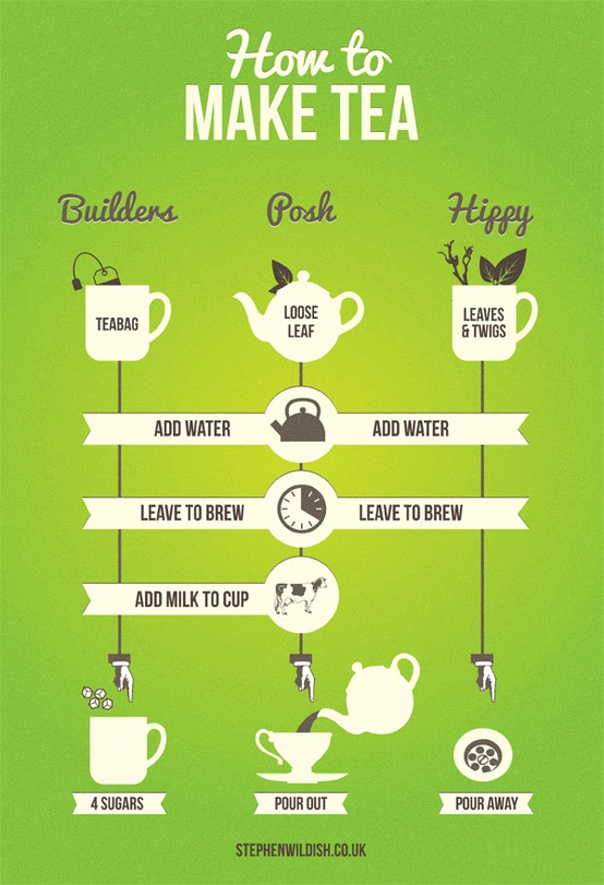 10 Hot Infographics About Tea   Earthly Mission