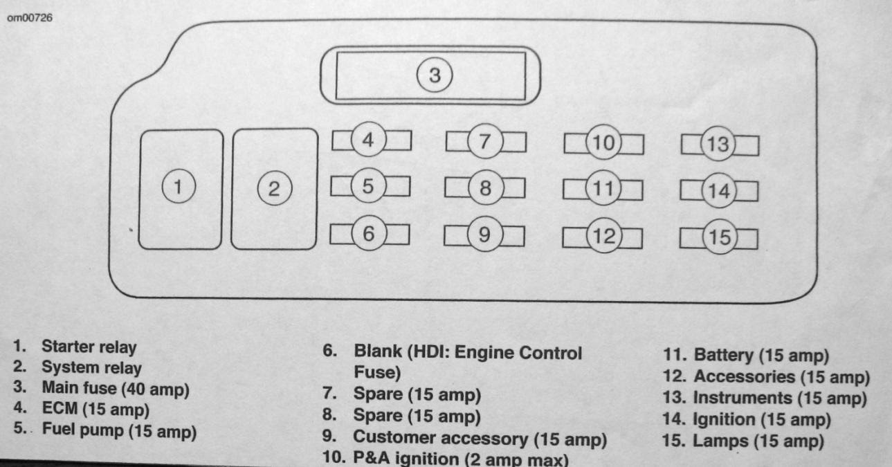 Harley Davidson Fuse Box Diagram Wiring Diagram Schema Cow Energy A Cow Energy A Atmosphereconcept It