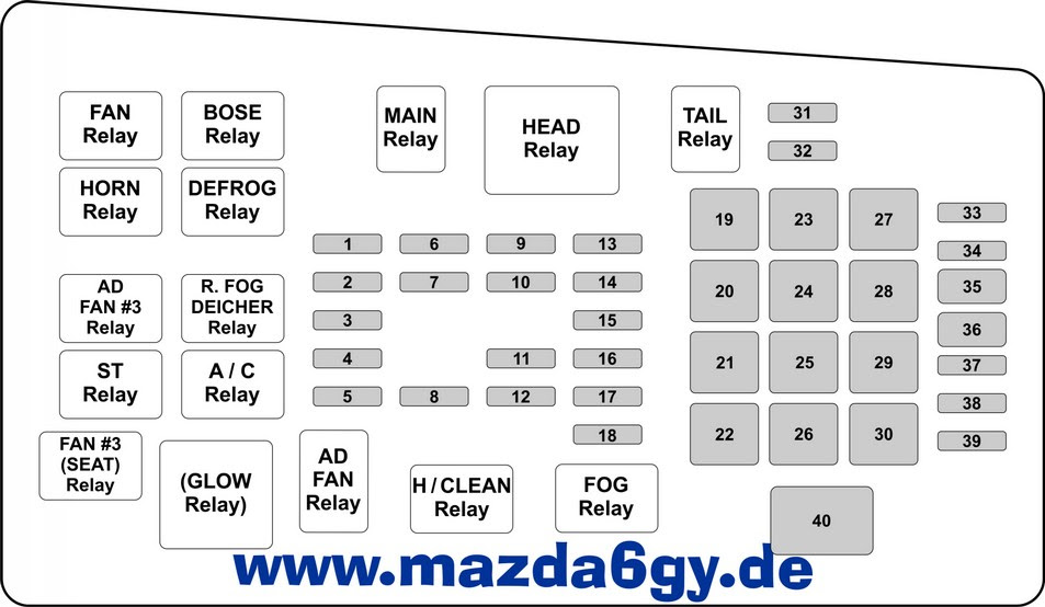 Stromlaufplan Mazda 6 Diesel