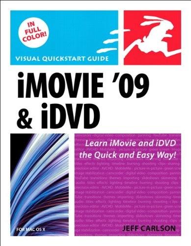Idvd Download For Mac Sierra