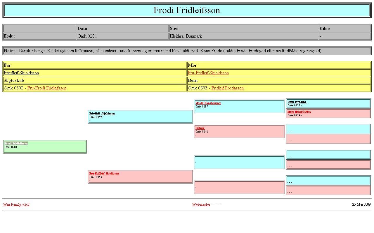 frodi fridleifsson