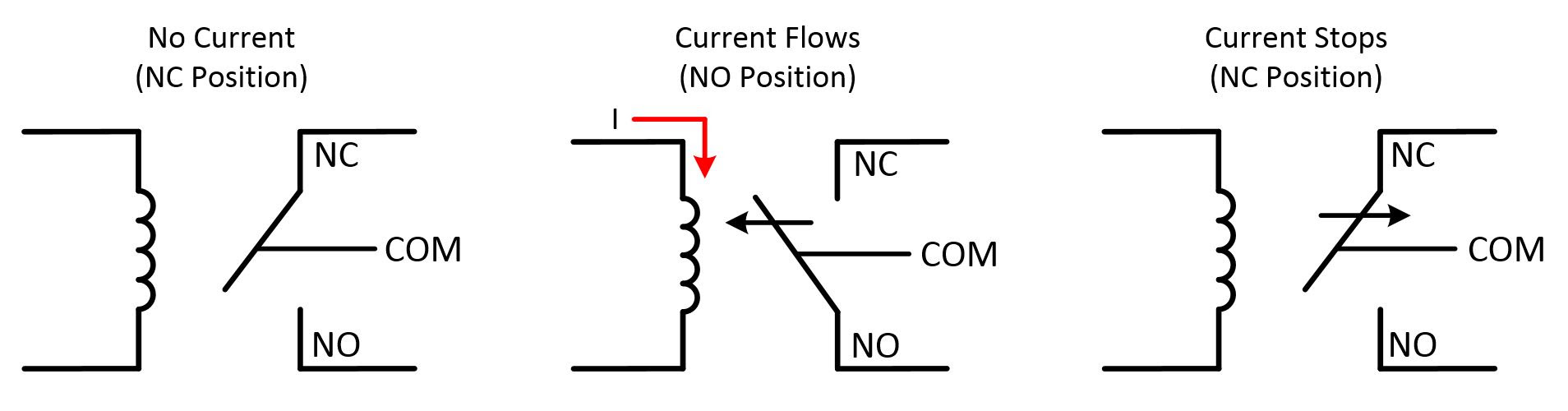 24v Latching Relay Schematic Wiring Source
