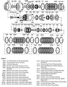 Check ball locations in GM's 4L60E transmission valve