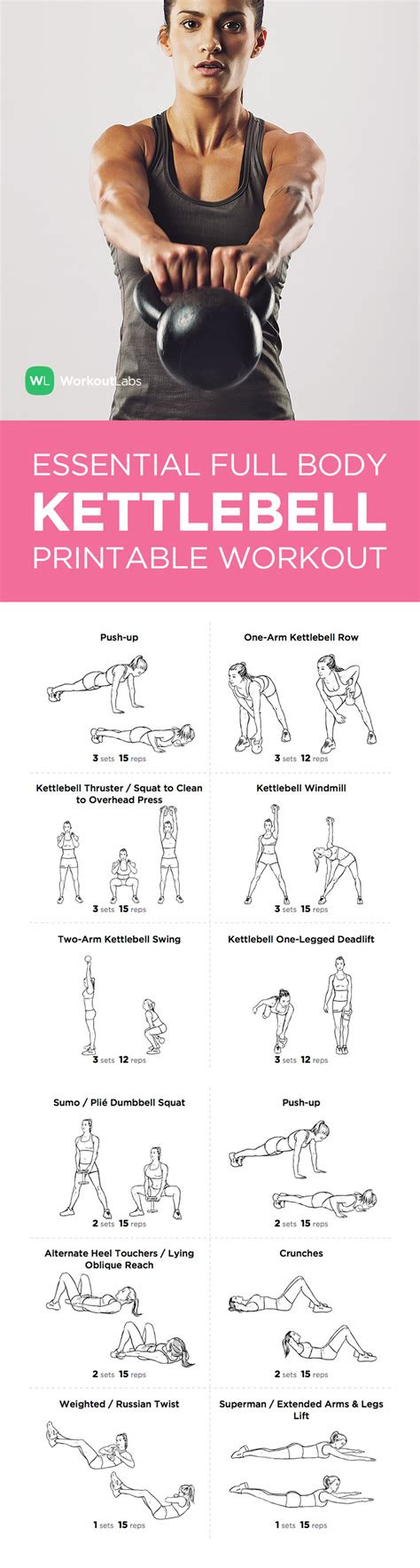 essential full body kettlebell printable workout  men