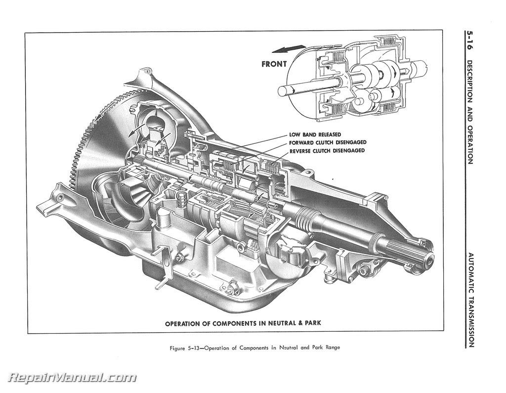 Image Result For Car Oil Change