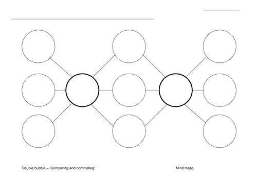 خريطة مفاهيم بشكل جميل Kharita Blog