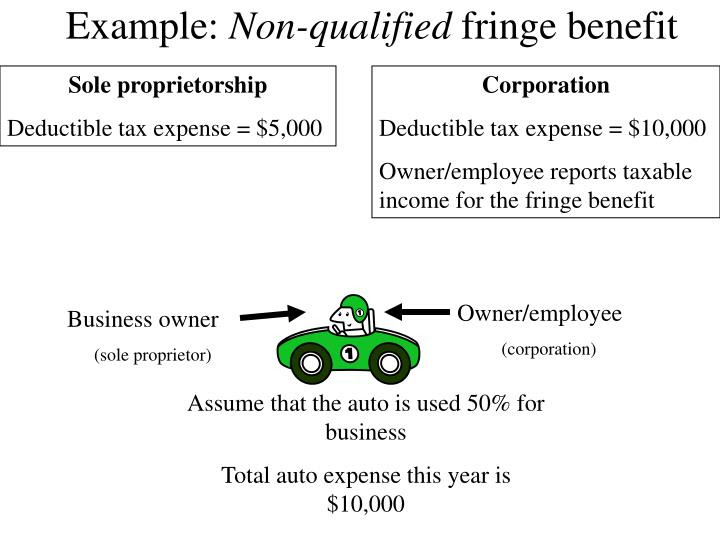 PPT - Tax and Business Entities PowerPoint Presentation ...