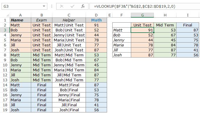 VLOOKUP with Multiple Criteria - result helper