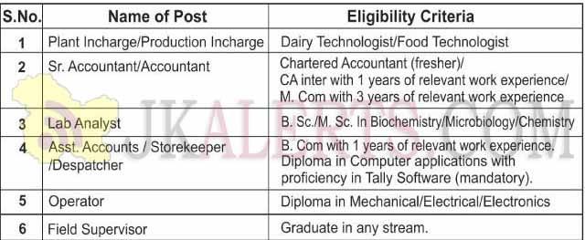 Jammu & Kashmir Milk Producers Co-operative Limited JKMPCL Jobs Recruitment 2019 complete details