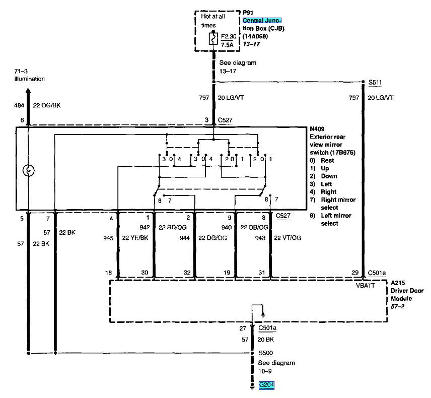 1994 Lincoln Town Car Wiring Diagram