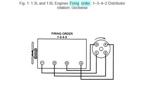 96 Geo Tracker Engine Diagram Ignition - knoefchenfee