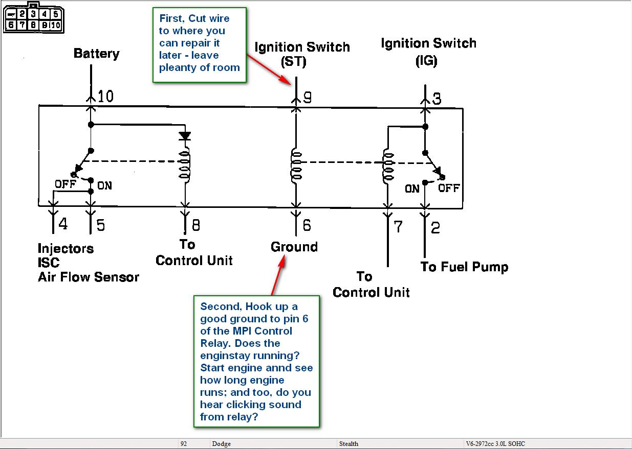 Diagram 1992 Dodge Stealth Wiring Diagram Full Version Hd Quality Wiring Diagram Devicediagram Potrosuaemfc Mx