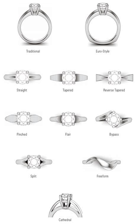 This diagram of different band styles of rings. Good