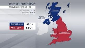 El mapa de les nacions amb el resultat del Brexit al Regne Unit