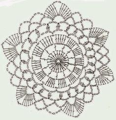 Crochet flower potholder   grytekluter   Pinterest   Potholders ...
