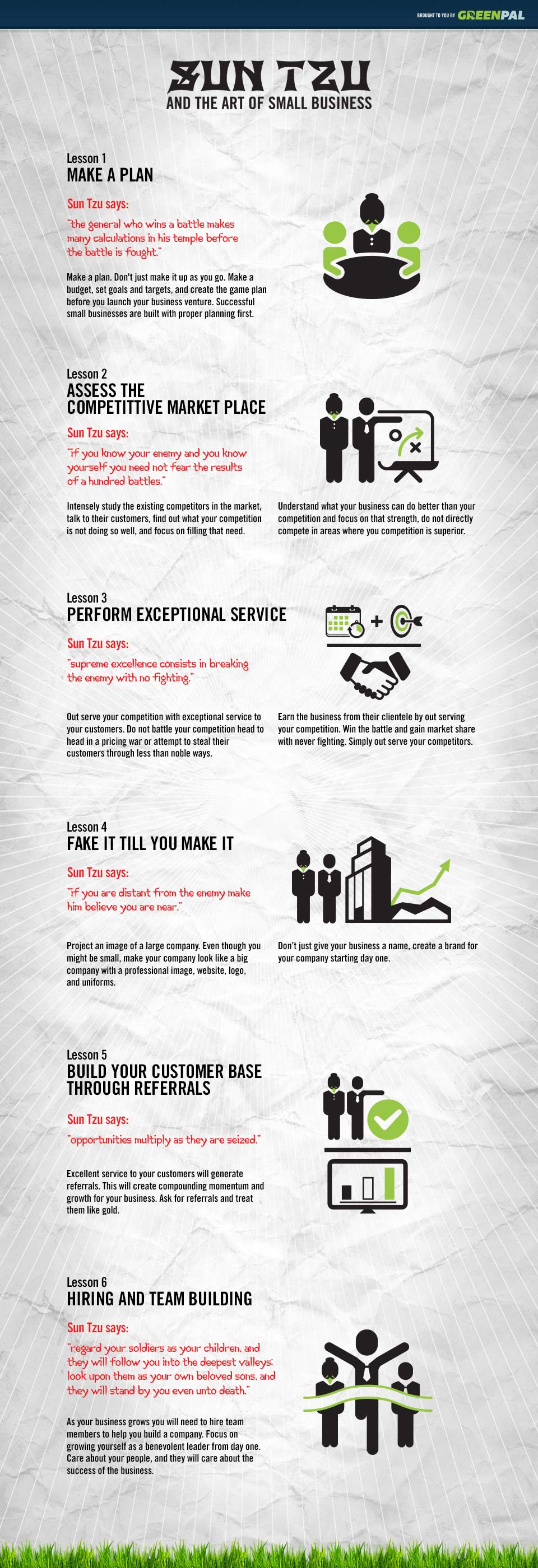 Sun Tzu and The Art of Business Strategy image SunTzu static