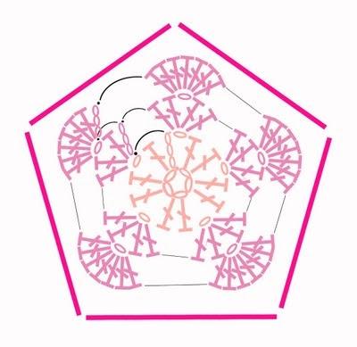Цветочный фрагмент крючком АФРИКАНСКИЙ ЦВЕТОК для вязания игрушек (80) (400x389, 78Kb)