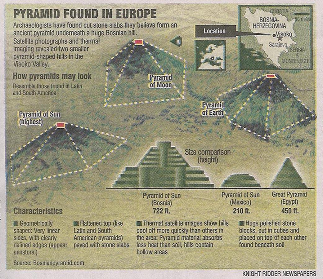 http://www.greatdreams.com/bosnia/bosnian_pyramid6.jpg