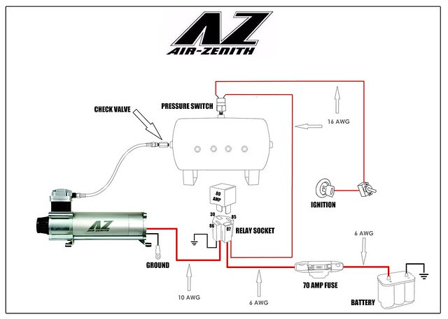 Air Horn Pressure Switch Wiring Diagram - Wiring Diagrams DataUssel