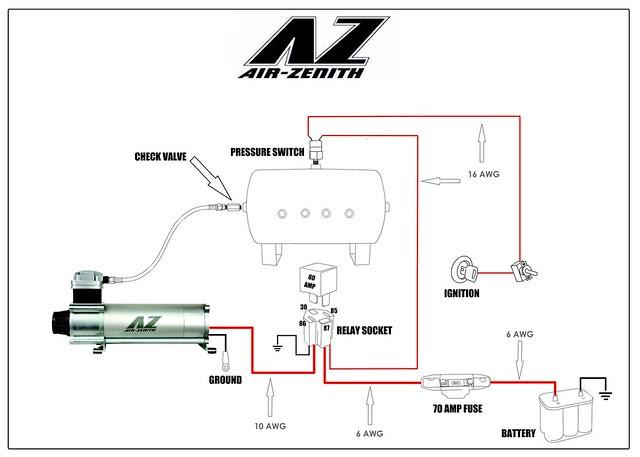 DIAGRAM] Wiring Diagram For Train Horn FULL Version HD Quality Train Horn -  SKUNKENGINE.BCCALTABRIANZA.ITBccaltabrianza