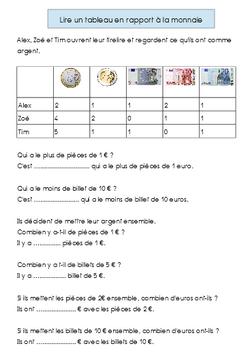 La monnaie (CP)