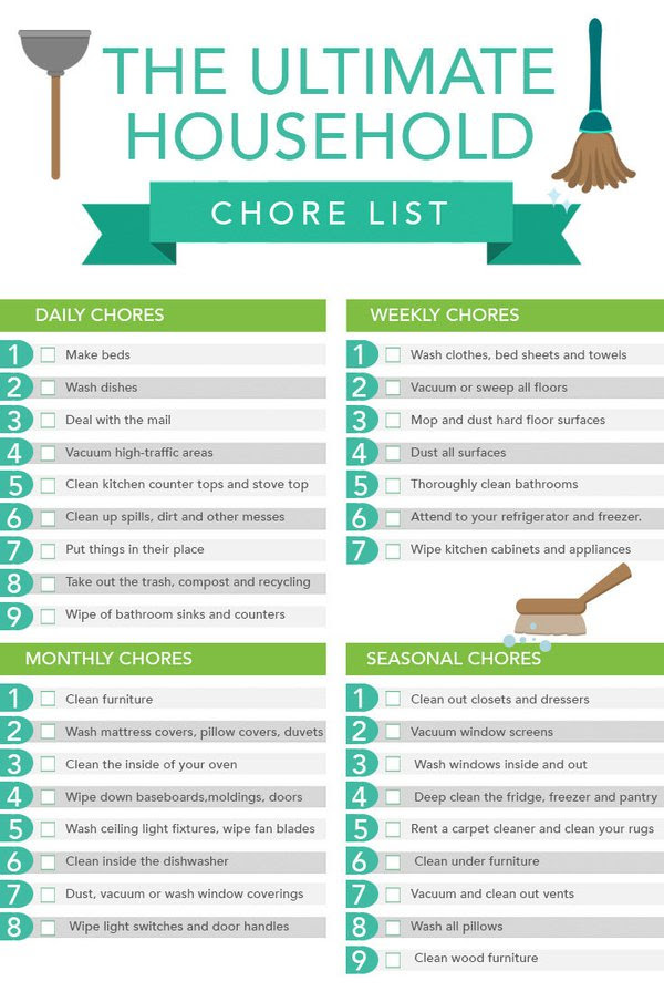 The Ultimate Household Chore List - Care.com Community