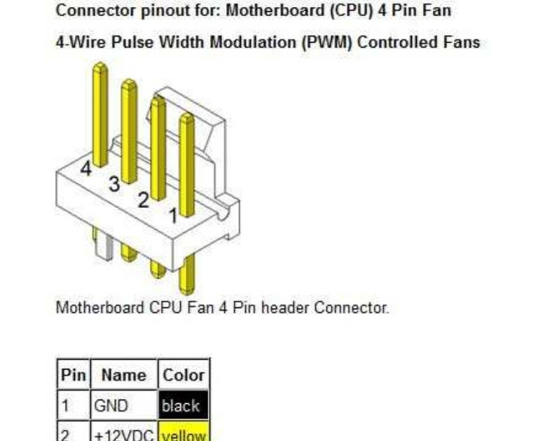 55 Inspirational 4 Pin Fan Wiring Diagram