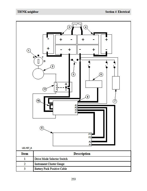 Ford Think Battery Wiring Diagram - Wiring Diagram | Battery Wiring Diagram For 2002 Ford Think |  | cars-trucks24.blogspot.com