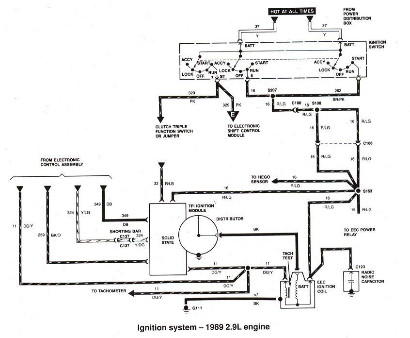 Wiring Harness For 86 Ranger Wiring Diagram Local B Local B Maceratadoc It